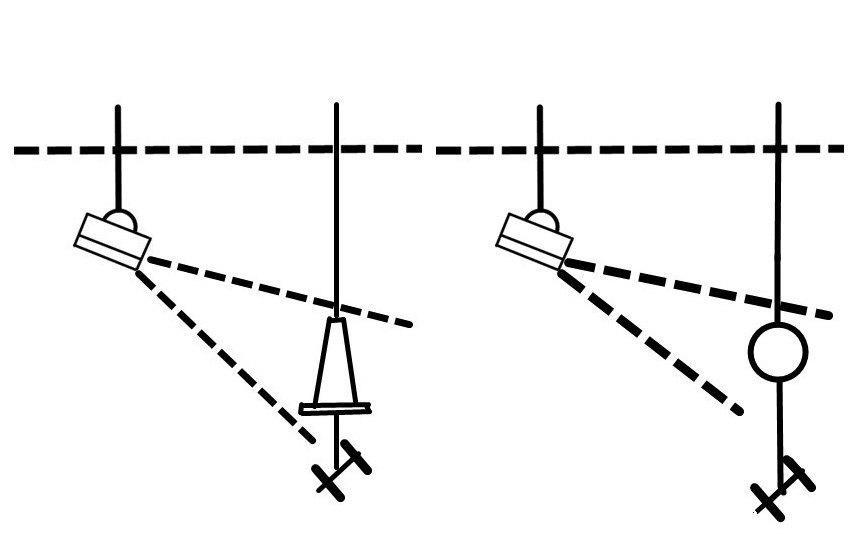 DIDSON测量角度